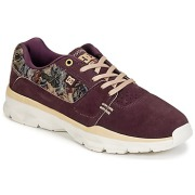 DC Shoes Sneaker PLAYER